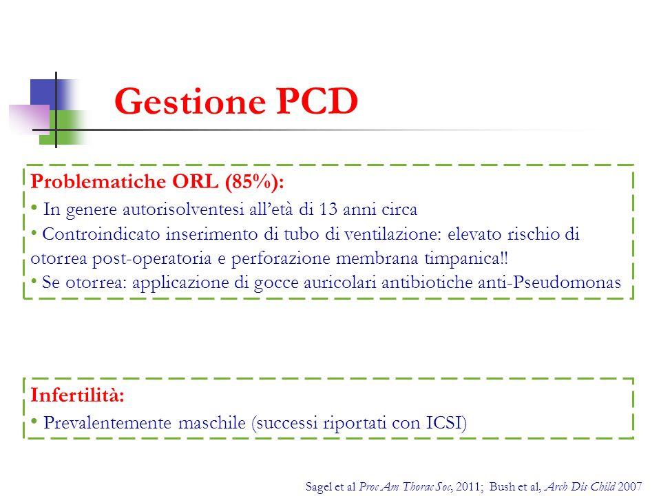 Problematiche ORL (85%): In genere autorisolventesi alletà di 13 anni circa Controindicato inserimento di tubo di ventilazione: elevato rischio di oto
