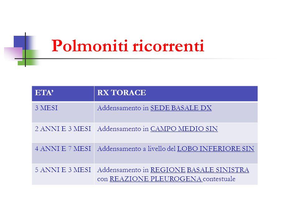 Polmoniti ricorrenti ETARX TORACE 3 MESIAddensamento in SEDE BASALE DX 2 ANNI E 3 MESIAddensamento in CAMPO MEDIO SIN 4 ANNI E 7 MESIAddensamento a li
