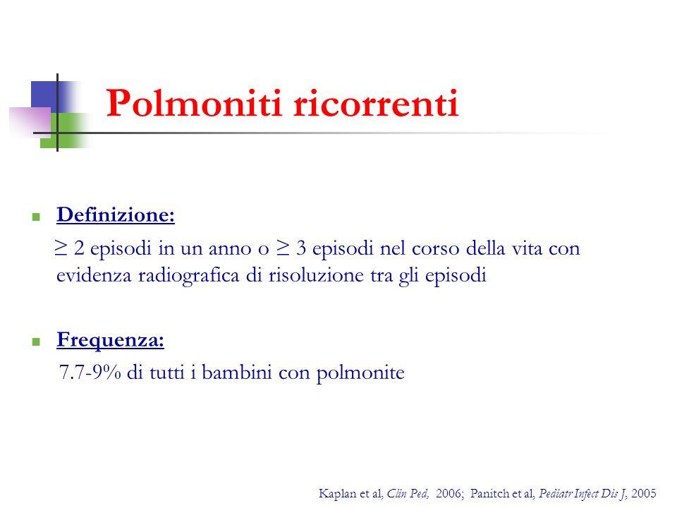 Approccio diagnostico Polmoniti ricorrenti: confermate con radiografia del torace.
