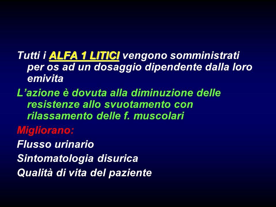 ALFA 1 LITICI Tutti i ALFA 1 LITICI vengono somministrati per os ad un dosaggio dipendente dalla loro emivita Lazione è dovuta alla diminuzione delle resistenze allo svuotamento con rilassamento delle f.
