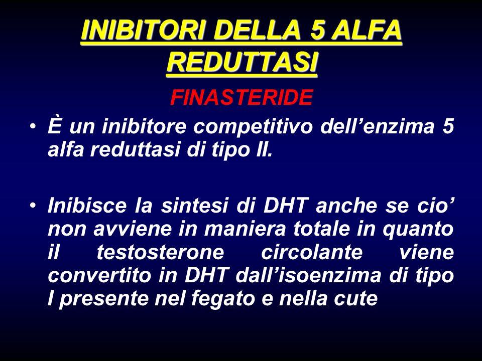 INIBITORI DELLA 5 ALFA REDUTTASI FINASTERIDE È un inibitore competitivo dellenzima 5 alfa reduttasi di tipo II.