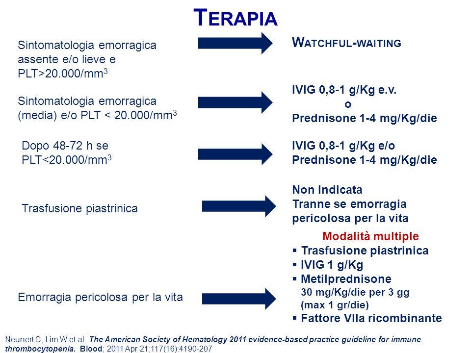 T ERAPIA Sintomatologia emorragica assente e/o lieve e PLT>20.000/mm 3 W ATCHFUL - WAITING Sintomatologia emorragica (media) e/o PLT < 20.000/mm 3 IVI
