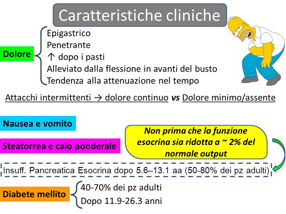 Complicanze Rischio lifetime stimato: 4% In pz con Pancreatite Ereditaria: ~ 40% Lowenfels et al, NEJM 1993
