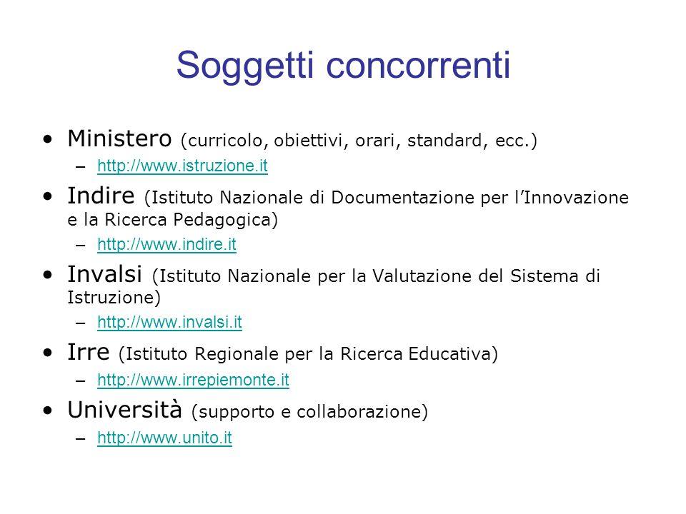 Soggetti concorrenti Ministero (curricolo, obiettivi, orari, standard, ecc.) –http://www.istruzione.ithttp://www.istruzione.it Indire (Istituto Nazion