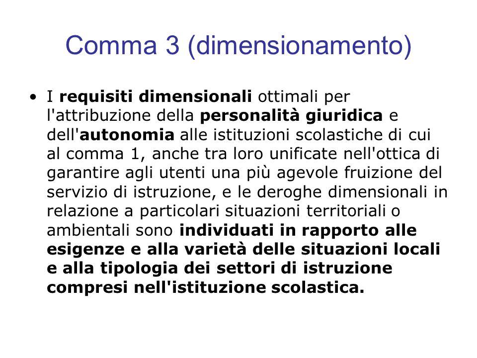 Comma 3 (dimensionamento) I requisiti dimensionali ottimali per l'attribuzione della personalità giuridica e dell'autonomia alle istituzioni scolastic