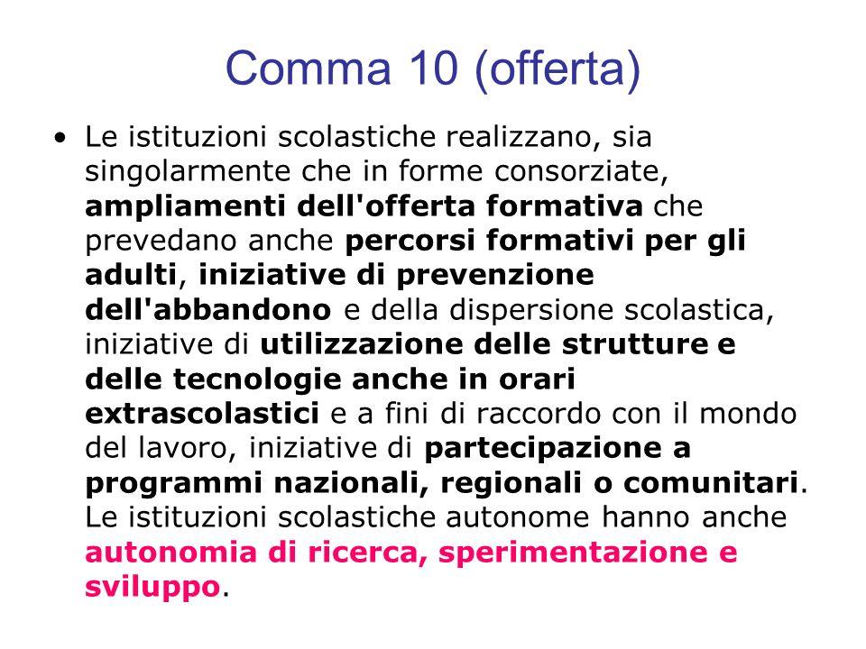 Comma 10 (offerta) Le istituzioni scolastiche realizzano, sia singolarmente che in forme consorziate, ampliamenti dell'offerta formativa che prevedano