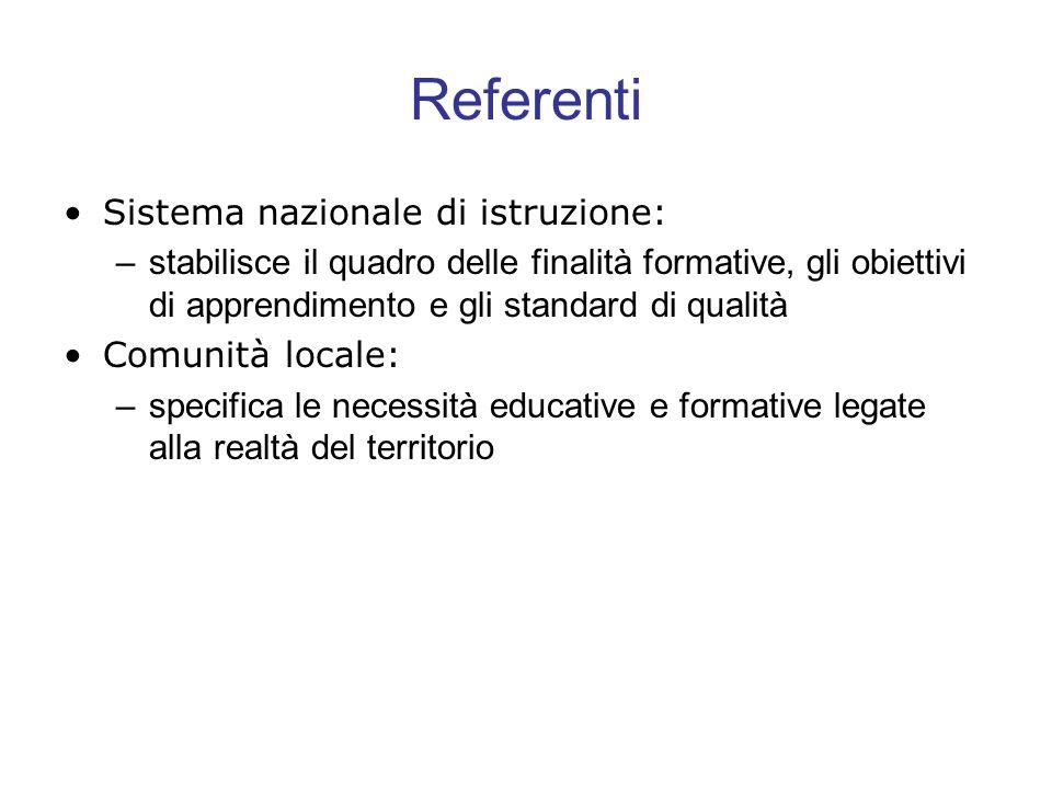 Referenti Sistema nazionale di istruzione: –stabilisce il quadro delle finalità formative, gli obiettivi di apprendimento e gli standard di qualità Co