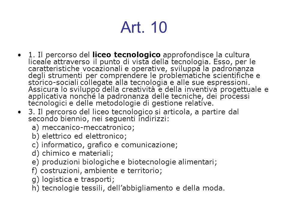 Art. 10 1. Il percorso del liceo tecnologico approfondisce la cultura liceale attraverso il punto di vista della tecnologia. Esso, per le caratteristi