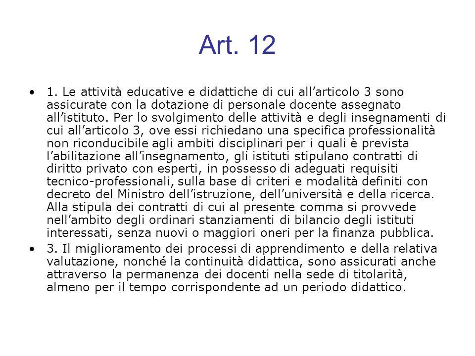 Art. 12 1. Le attività educative e didattiche di cui allarticolo 3 sono assicurate con la dotazione di personale docente assegnato allistituto. Per lo