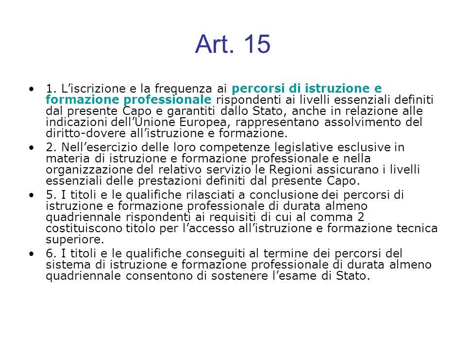 Art. 15 1. Liscrizione e la frequenza ai percorsi di istruzione e formazione professionale rispondenti ai livelli essenziali definiti dal presente Cap