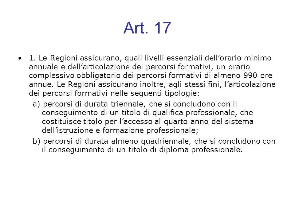 Art. 17 1. Le Regioni assicurano, quali livelli essenziali dellorario minimo annuale e dellarticolazione dei percorsi formativi, un orario complessivo