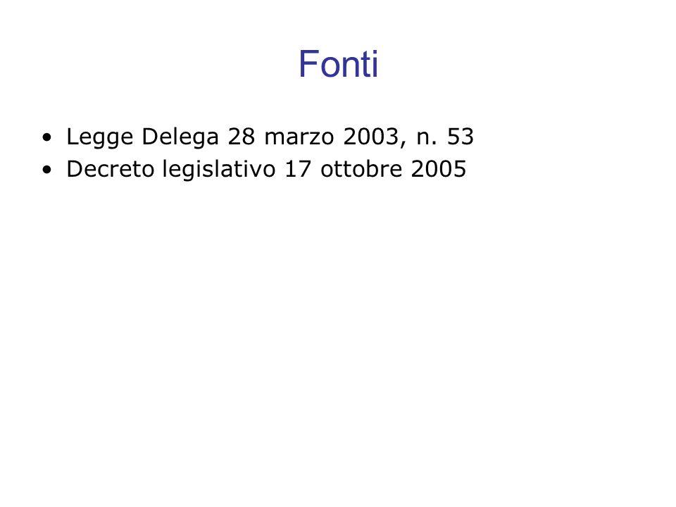 Fonti Legge Delega 28 marzo 2003, n. 53 Decreto legislativo 17 ottobre 2005