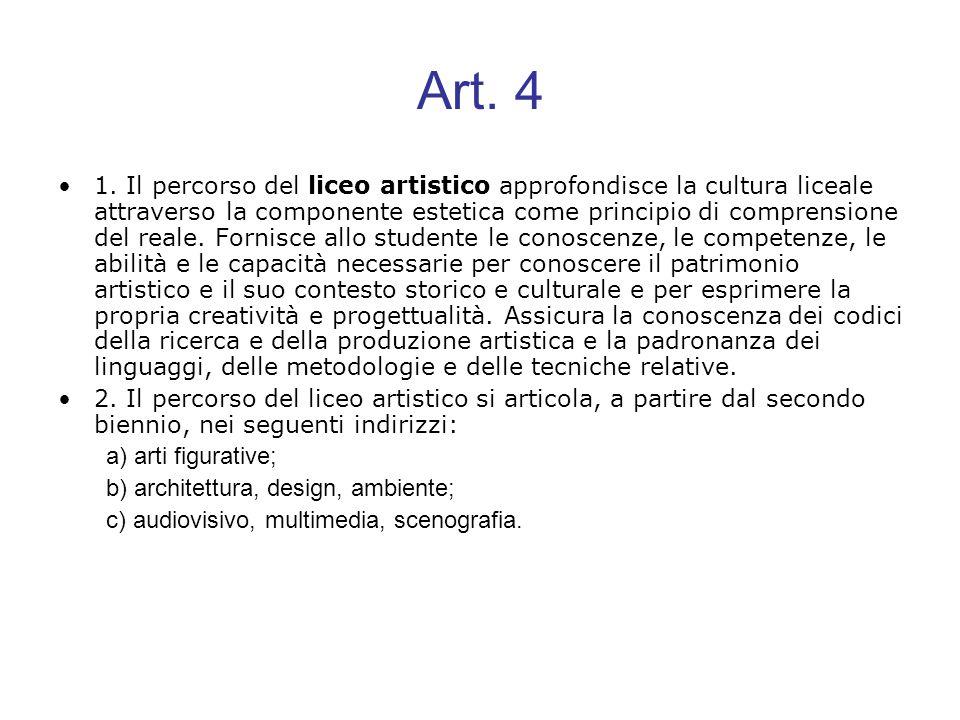 Art. 4 1. Il percorso del liceo artistico approfondisce la cultura liceale attraverso la componente estetica come principio di comprensione del reale.