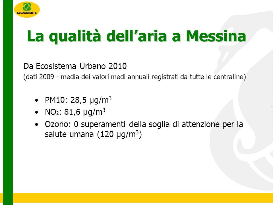 La qualità dellaria a Messina Da Ecosistema Urbano 2010 (dati 2009 - media dei valori medi annuali registrati da tutte le centraline) PM10: 28,5 μg/m 3 NO 2 : 81,6 μg/m 3 Ozono: 0 superamenti della soglia di attenzione per la salute umana (120 μg/m 3 )