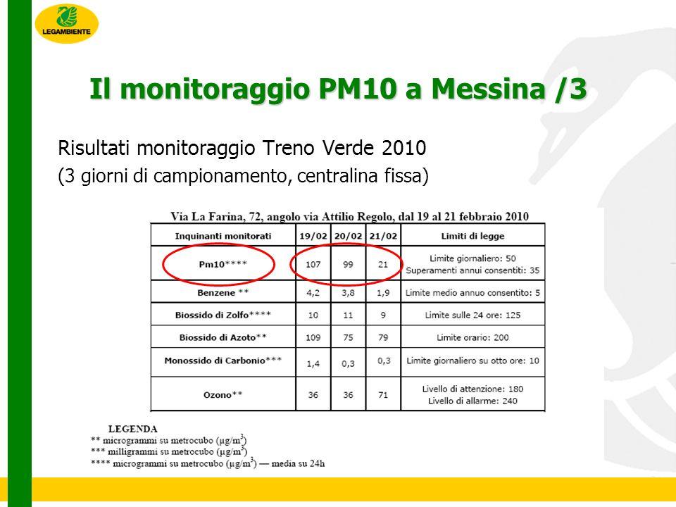 Il monitoraggio PM10 a Messina /3 Risultati monitoraggio Treno Verde 2010 (3 giorni di campionamento, centralina fissa)