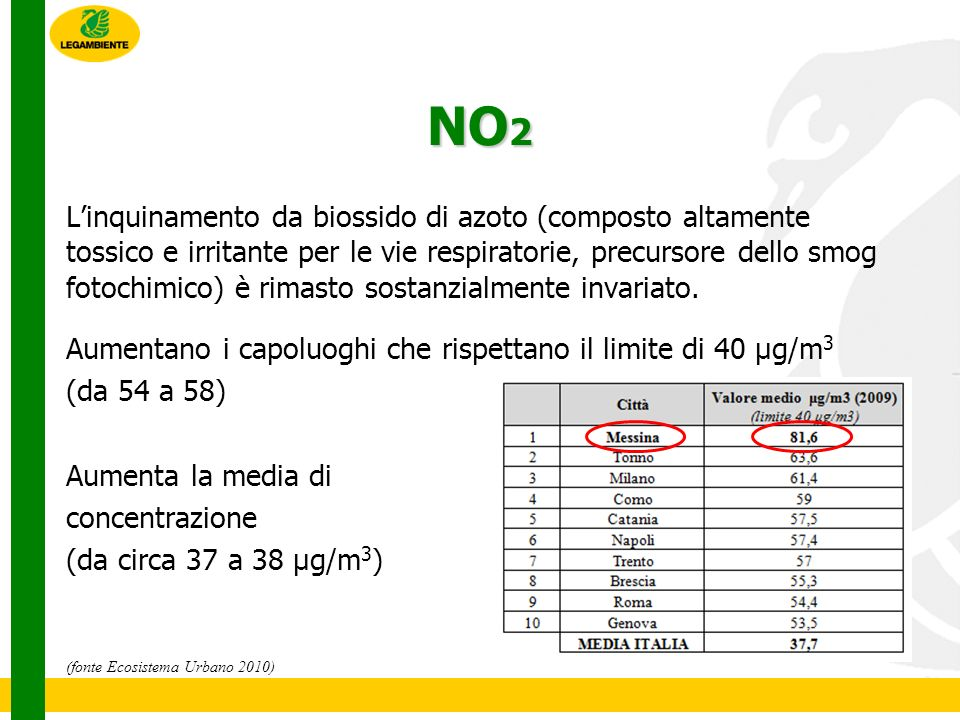 Viviana Valentini Ufficio Scientifico Legambiente Tel.