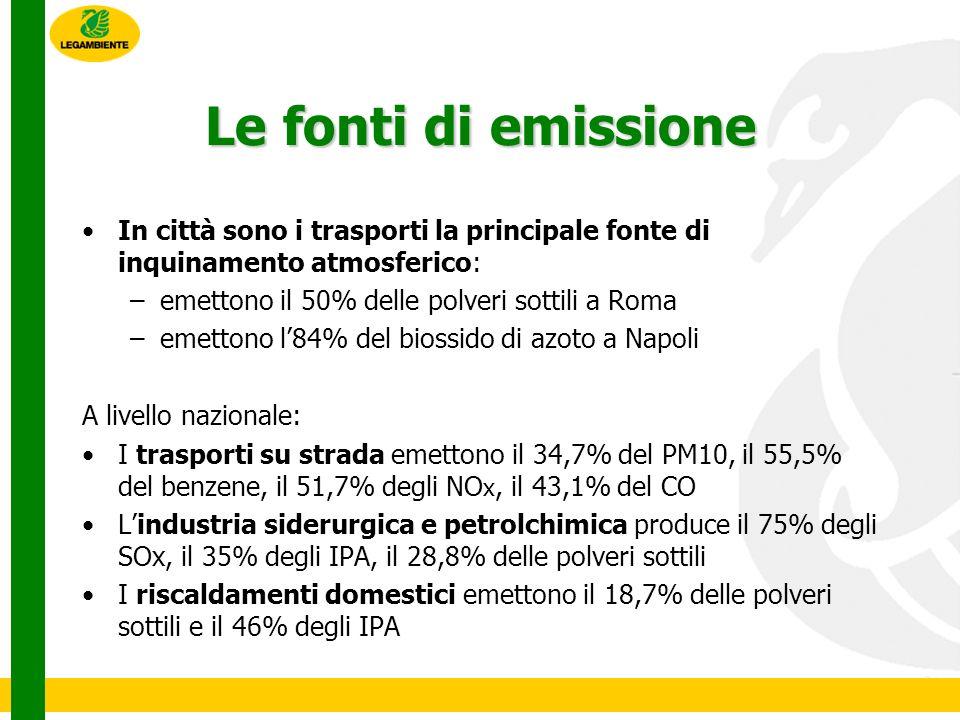 Le fonti di emissione In città sono i trasporti la principale fonte di inquinamento atmosferico: –emettono il 50% delle polveri sottili a Roma –emettono l84% del biossido di azoto a Napoli A livello nazionale: I trasporti su strada emettono il 34,7% del PM10, il 55,5% del benzene, il 51,7% degli NO x, il 43,1% del CO Lindustria siderurgica e petrolchimica produce il 75% degli SOx, il 35% degli IPA, il 28,8% delle polveri sottili I riscaldamenti domestici emettono il 18,7% delle polveri sottili e il 46% degli IPA