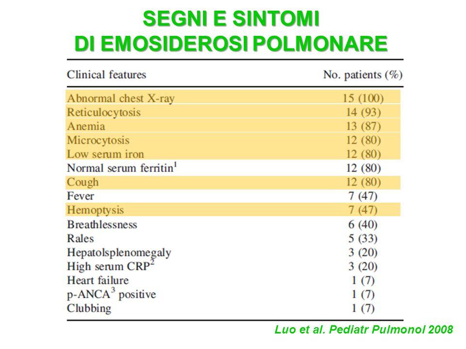 Luo et al. Pediatr Pulmonol 2008 SEGNI E SINTOMI DI EMOSIDEROSI POLMONARE