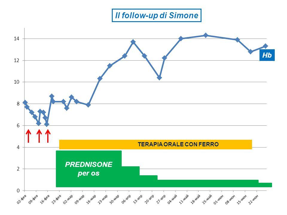 TERAPIA ORALE CON FERRO PREDNISONE per os Hb Il follow-up di Simone