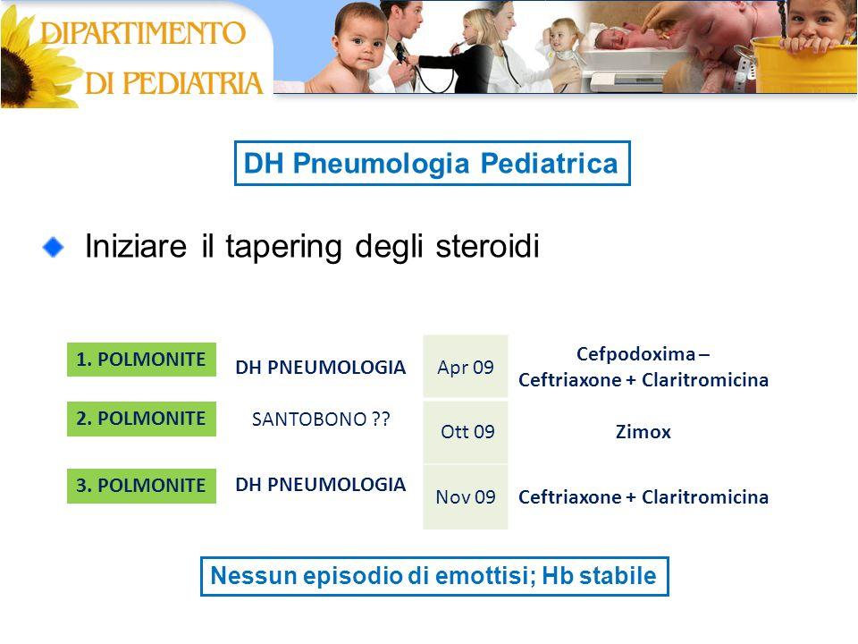 DH Pneumologia Pediatrica Iniziare il tapering degli steroidi 1. POLMONITE 2. POLMONITE 3. POLMONITE DH PNEUMOLOGIAApr 09 Cefpodoxima – Ceftriaxone +