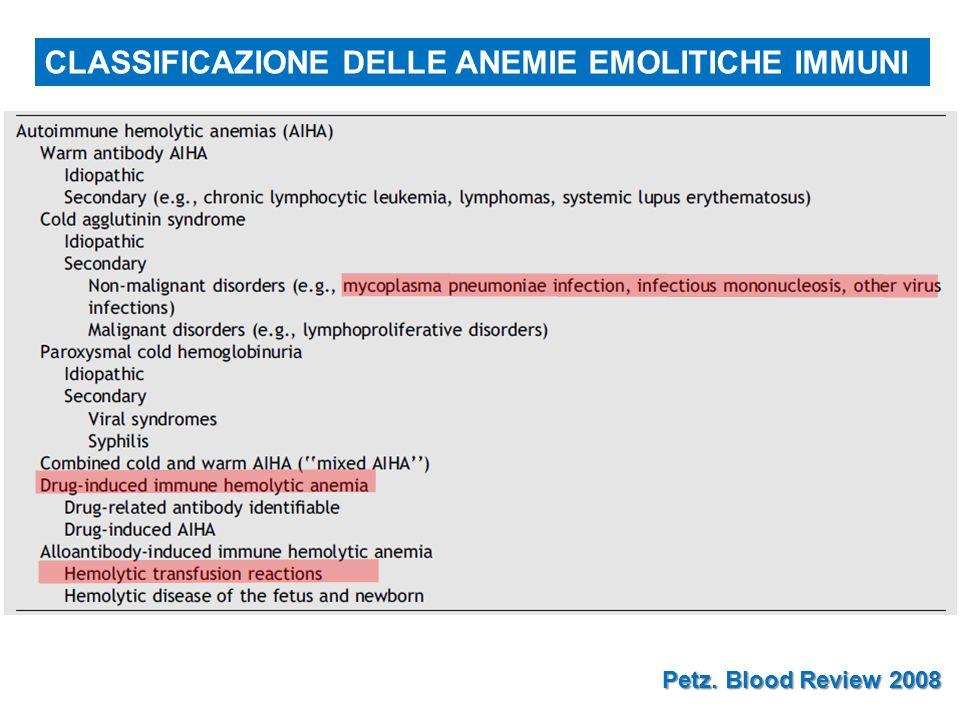 Petz. Blood Review 2008 CLASSIFICAZIONE DELLE ANEMIE EMOLITICHE IMMUNI