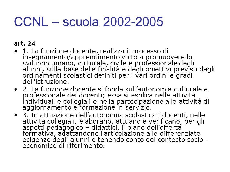CCNL – scuola 2002-2005 art. 24 1. La funzione docente, realizza il processo di insegnamento/apprendimento volto a promuovere lo sviluppo umano, cultu