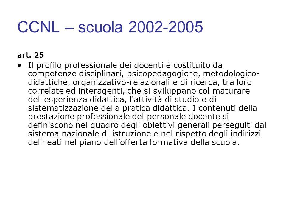CCNL – scuola 2002-2005 art. 25 Il profilo professionale dei docenti è costituito da competenze disciplinari, psicopedagogiche, metodologico- didattic