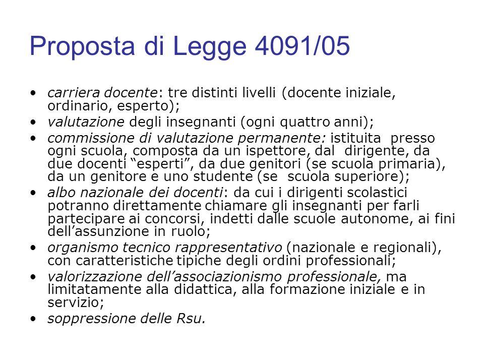Proposta di Legge 4091/05 carriera docente: tre distinti livelli (docente iniziale, ordinario, esperto); valutazione degli insegnanti (ogni quattro an