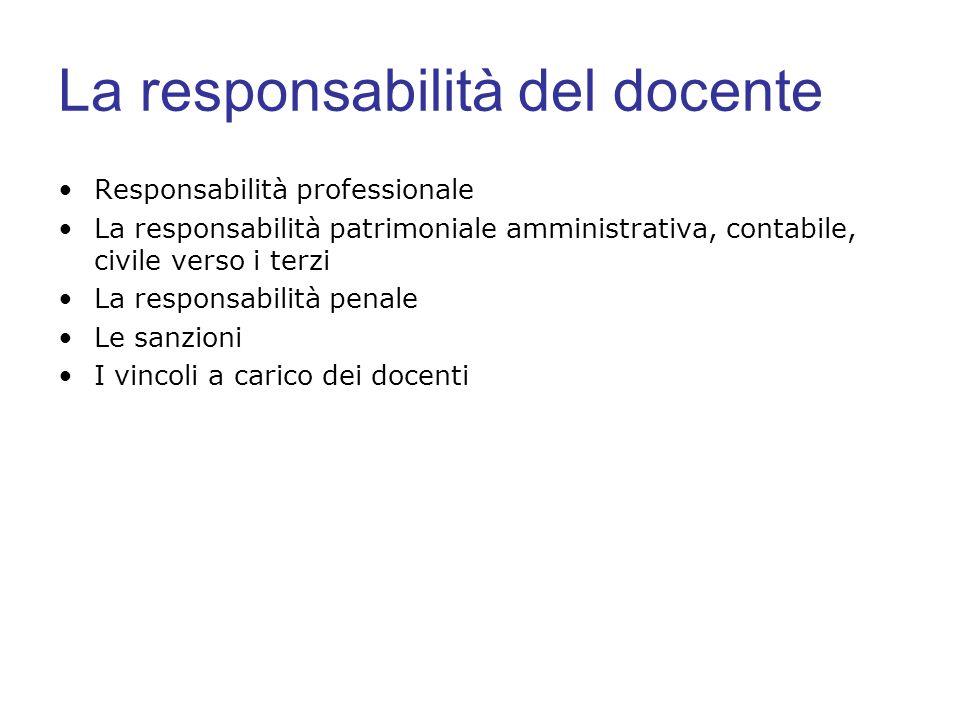 La responsabilità del docente Responsabilità professionale La responsabilità patrimoniale amministrativa, contabile, civile verso i terzi La responsab