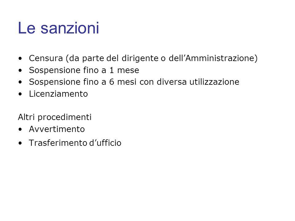Le sanzioni Censura (da parte del dirigente o dellAmministrazione) Sospensione fino a 1 mese Sospensione fino a 6 mesi con diversa utilizzazione Licen