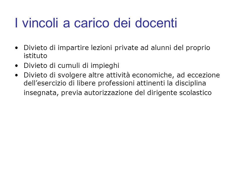 I vincoli a carico dei docenti Divieto di impartire lezioni private ad alunni del proprio istituto Divieto di cumuli di impieghi Divieto di svolgere a