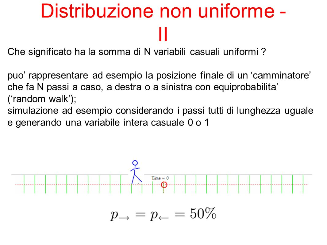 Distribuzione non uniforme - II Che significato ha la somma di N variabili casuali uniformi ? puo rappresentare ad esempio la posizione finale di un c