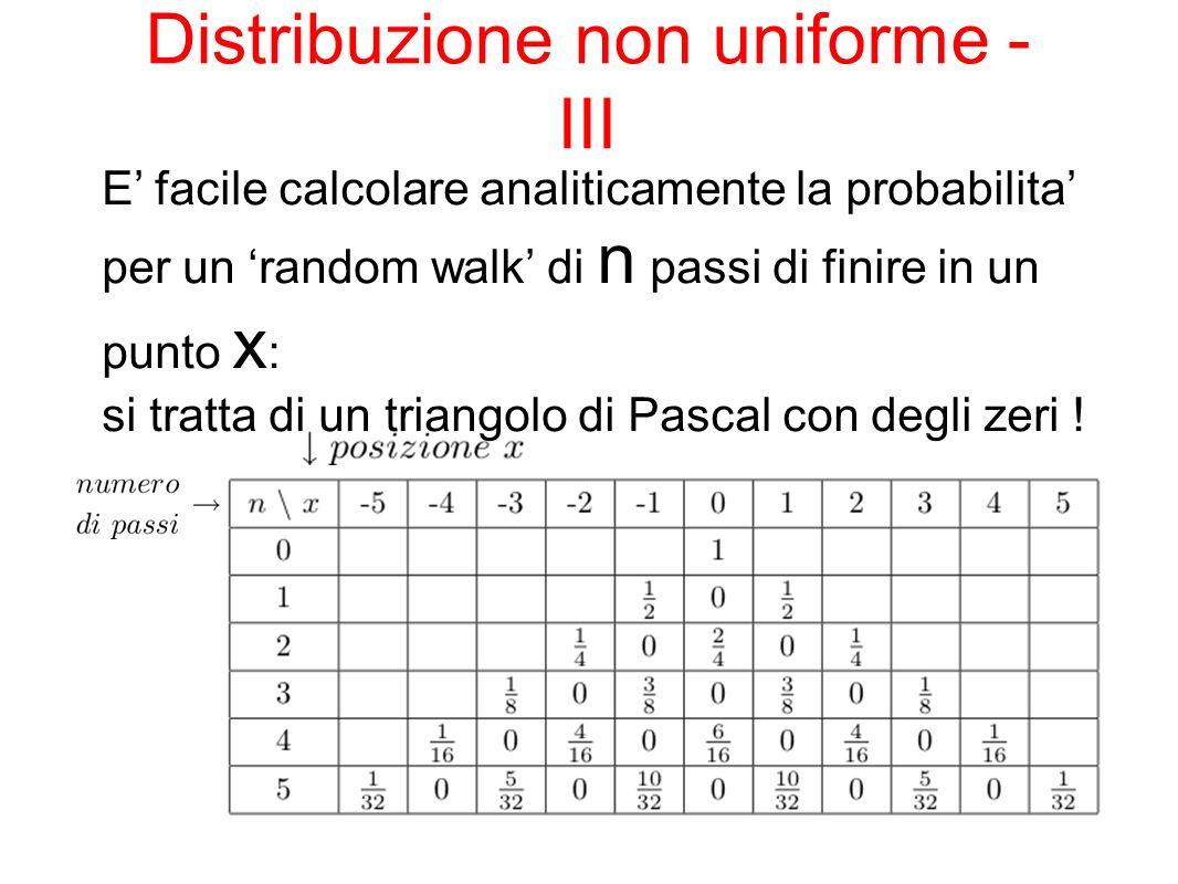 E facile calcolare analiticamente la probabilita per un random walk di n passi di finire in un punto x : si tratta di un triangolo di Pascal con degli