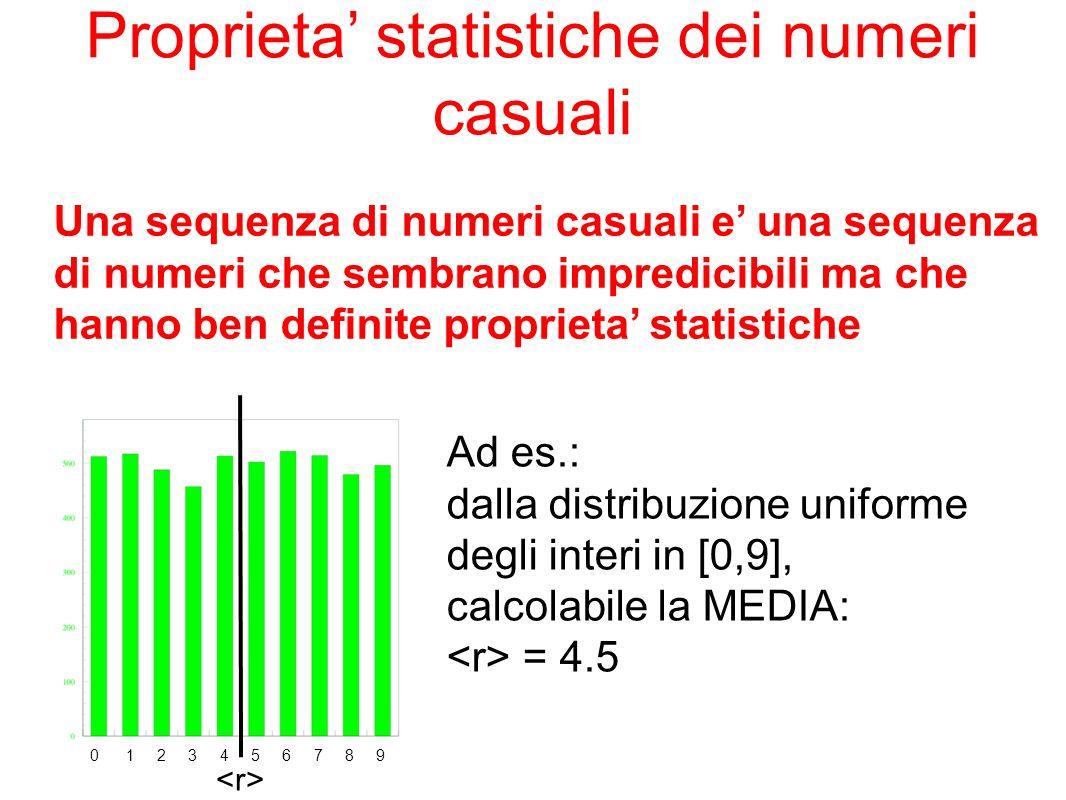 Una sequenza di numeri casuali e una sequenza di numeri che sembrano impredicibili ma che hanno ben definite proprieta statistiche Ad es.: dalla distr