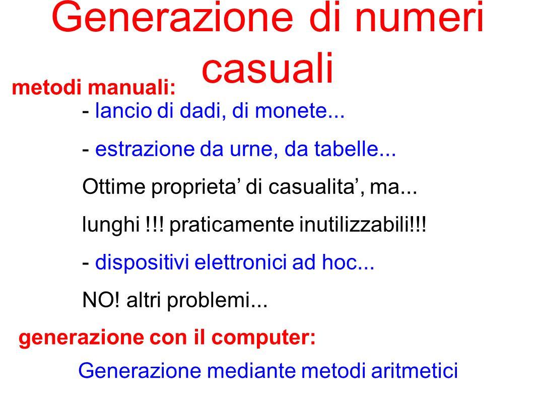 Generazione di numeri casuali - lancio di dadi, di monete... - estrazione da urne, da tabelle... Ottime proprieta di casualita, ma... lunghi !!! prati