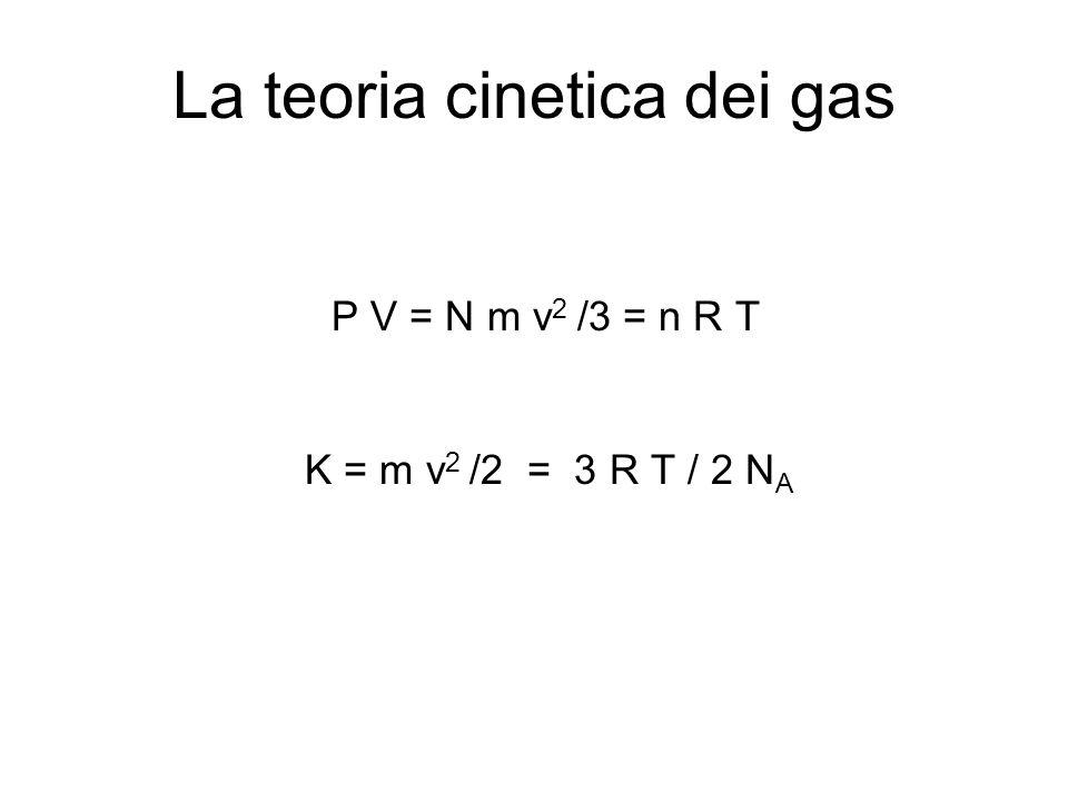 La teoria cinetica dei gas P V = N m v 2 /3 = n R T K = m v 2 /2 = 3 R T / 2 N A