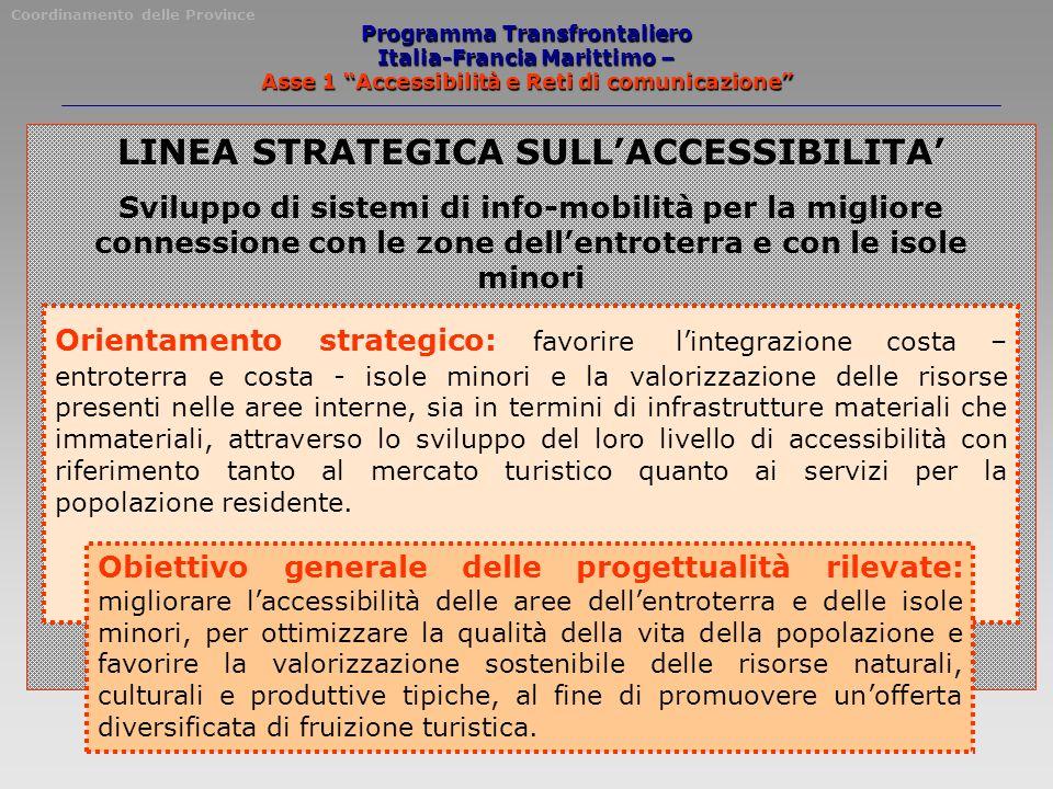 Programma Transfrontaliero Italia-Francia Marittimo – Asse 1 Accessibilità e Reti di comunicazione LINEA STRATEGICA SULLACCESSIBILITA Sviluppo di sist