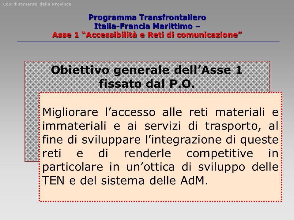Obiettivo generale dellAsse 1 fissato dal P.O. Migliorare laccesso alle reti materiali e immateriali e ai servizi di trasporto, al fine di sviluppare