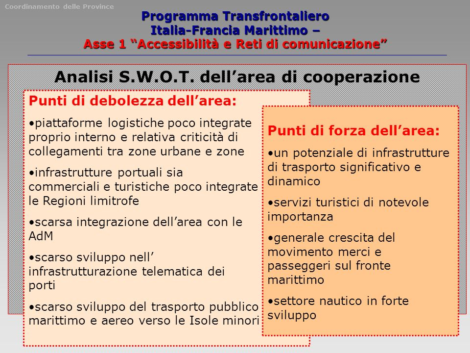 Programma Transfrontaliero Italia-Francia Marittimo – Asse 1 Accessibilità e Reti di comunicazione Analisi S.W.O.T. dellarea di cooperazione Punti di