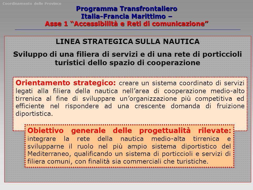 Programma Transfrontaliero Italia-Francia Marittimo – Asse 1 Accessibilità e Reti di comunicazione LINEA STRATEGICA SULLA NAUTICA Sviluppo di una fili