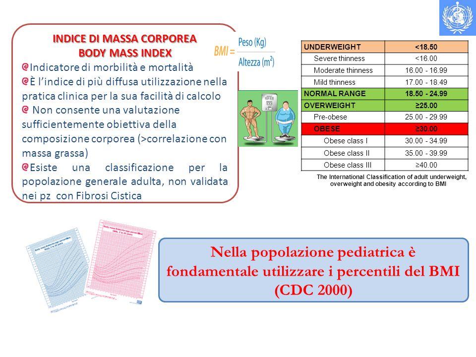 INDICE DI MASSA CORPOREA BODY MASS INDEX Indicatore di morbilità e mortalità È lindice di più diffusa utilizzazione nella pratica clinica per la sua f