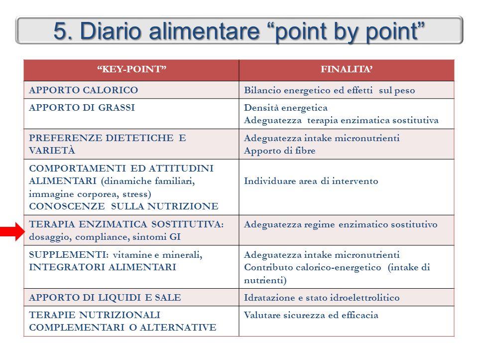 5. Diario alimentare point by point KEY-POINTFINALITA APPORTO CALORICOBilancio energetico ed effetti sul peso APPORTO DI GRASSIDensità energetica Adeg
