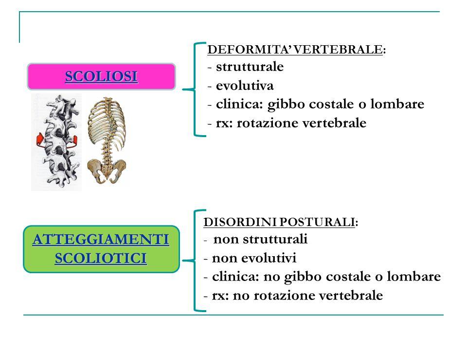 ATTEGGIAMENTI SCOLIOTICI SCOLIOSI DISORDINI POSTURALI: - non strutturali - non evolutivi - clinica: no gibbo costale o lombare - rx: no rotazione vert