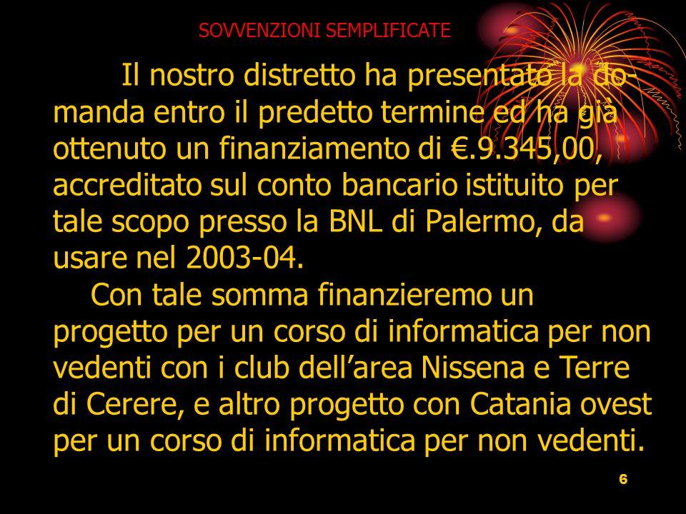6 Il nostro distretto ha presentato la do- manda entro il predetto termine ed ha già ottenuto un finanziamento di.9.345,00, accreditato sul conto bancario istituito per tale scopo presso la BNL di Palermo, da usare nel 2003-04.