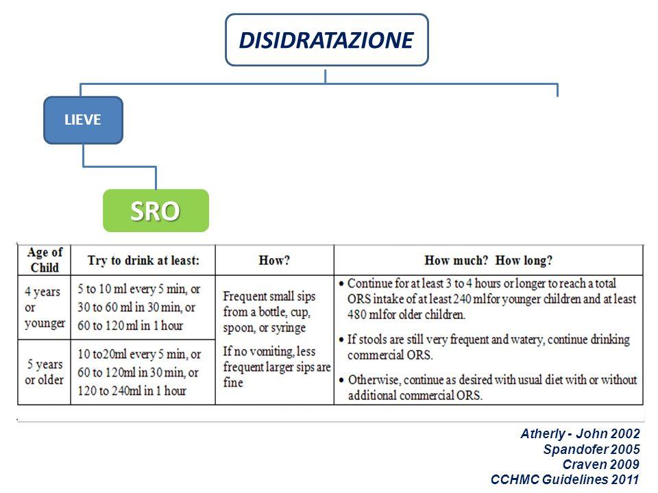 DISIDRATAZIONE LIEVE SRO Atherly - John 2002 Spandofer 2005 Craven 2009 CCHMC Guidelines 2011