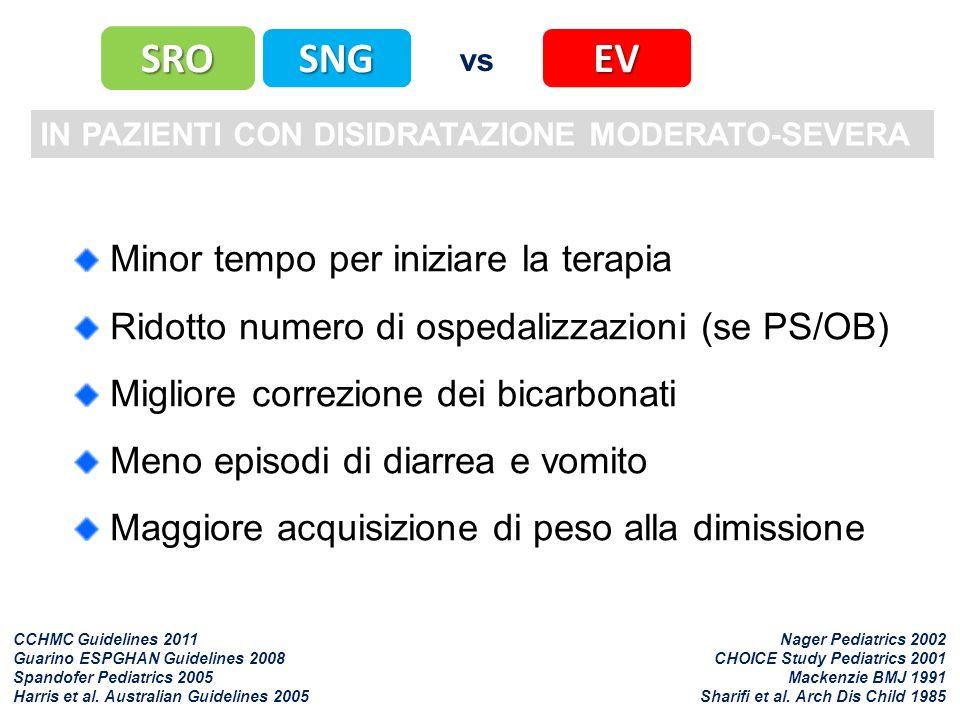 SNGEV vs IN PAZIENTI CON DISIDRATAZIONE MODERATO-SEVERA Minor tempo per iniziare la terapia Ridotto numero di ospedalizzazioni (se PS/OB) Migliore cor