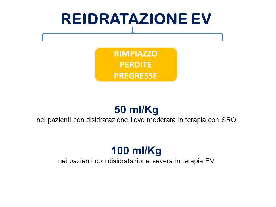 RIMPIAZZO PERDITE PREGRESSE 50 ml/Kg nei pazienti con disidratazione lieve moderata in terapia con SRO 100 ml/Kg nei pazienti con disidratazione sever