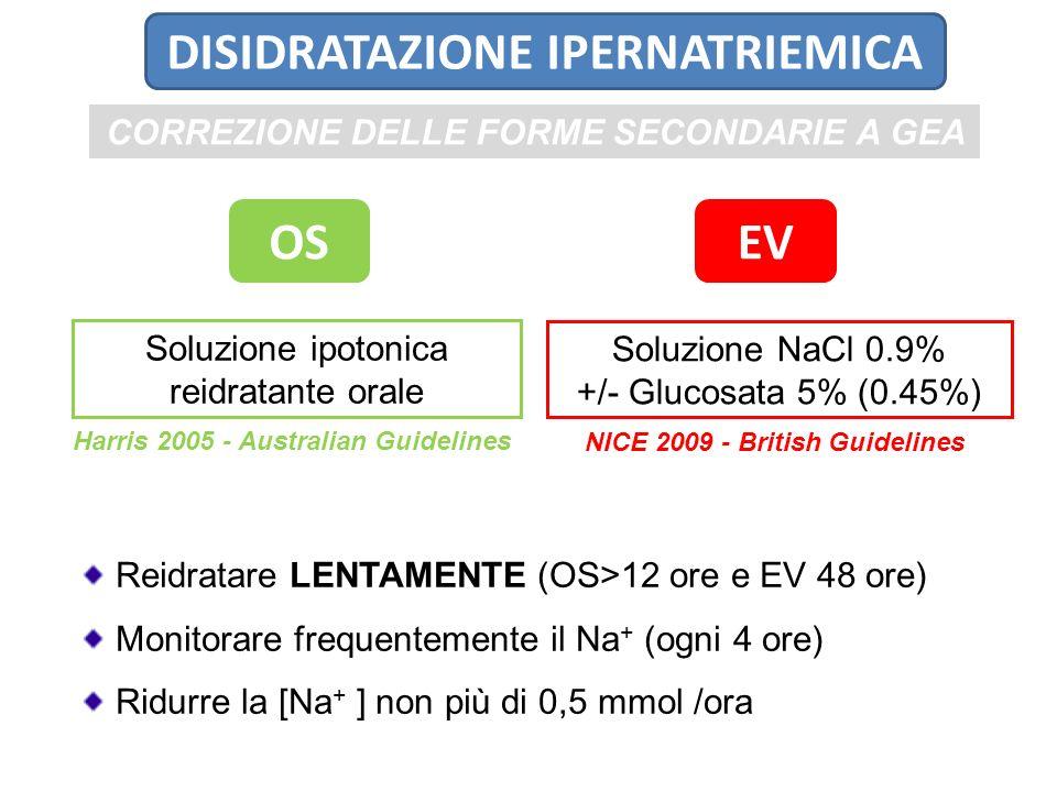 CORREZIONE DELLE FORME SECONDARIE A GEA DISIDRATAZIONE IPERNATRIEMICA Reidratare LENTAMENTE (OS>12 ore e EV 48 ore) Monitorare frequentemente il Na +