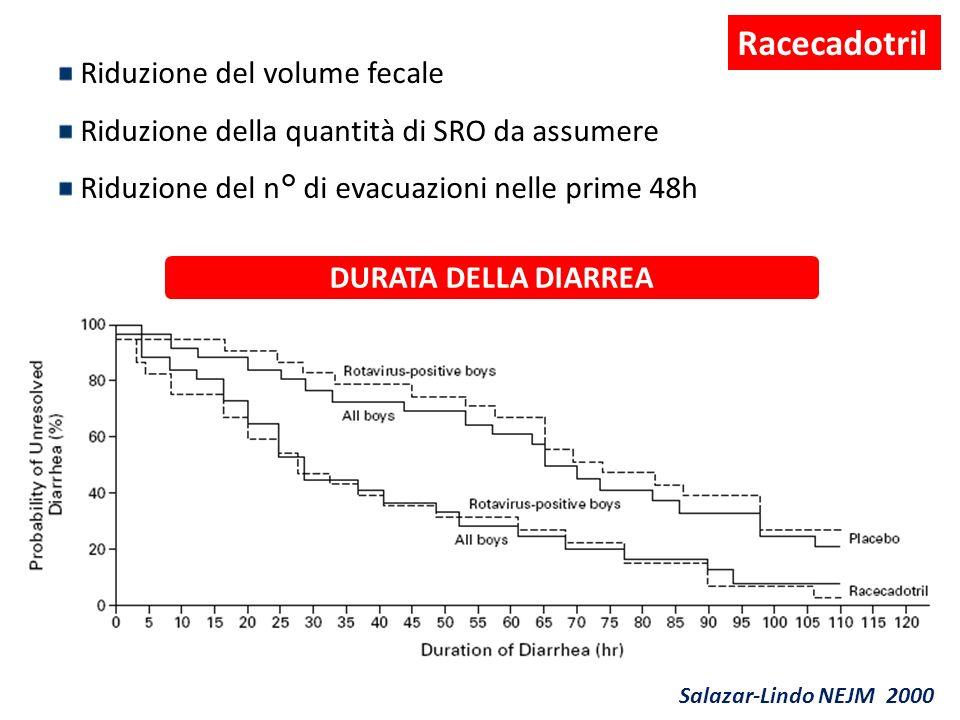 Racecadotril Salazar-Lindo NEJM 2000 Riduzione del volume fecale Riduzione della quantità di SRO da assumere Riduzione del n° di evacuazioni nelle pri