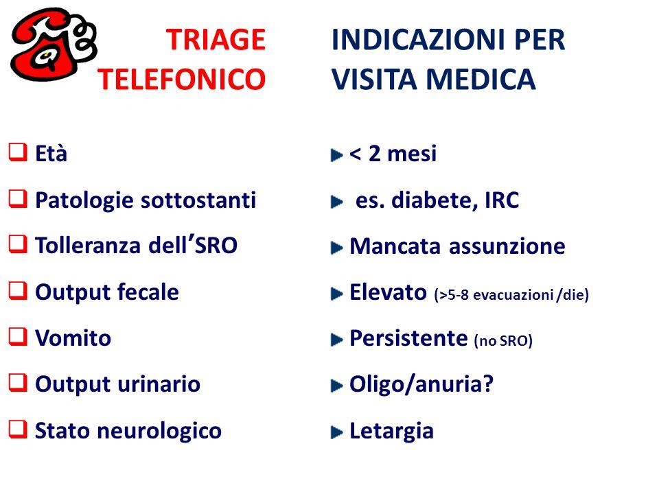 TRIAGE TELEFONICO Età Patologie sottostanti Tolleranza dellSRO Output fecale Vomito Output urinario Stato neurologico < 2 mesi es. diabete, IRC Mancat